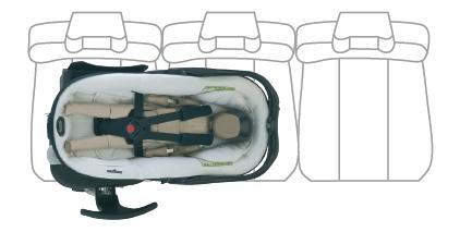 Nacelle pour bébé en voiture - Prévention routière