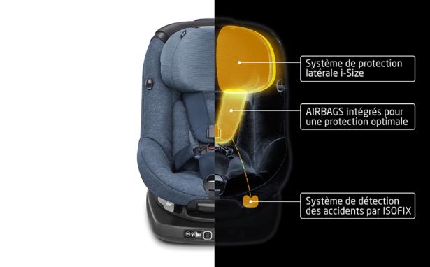 AxissFixAir pour une totale sécurité des enfants
