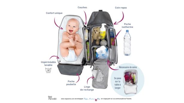 Pratique et compact pour changer la couche de Bébé !